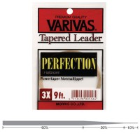 Varivas Perfection Leader